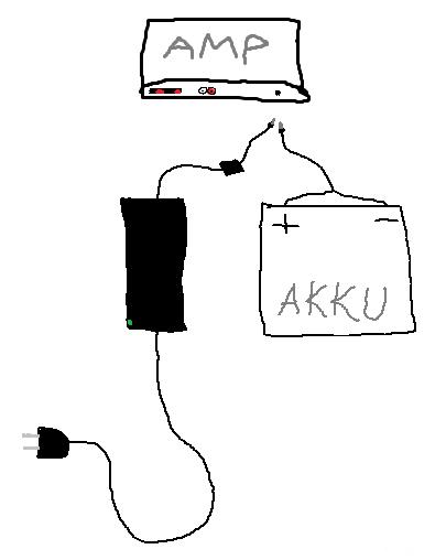 Akku Strom