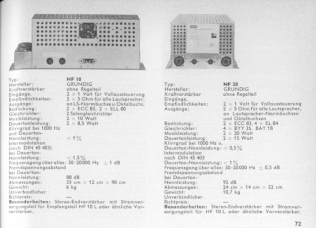 NF2 Datenblatt