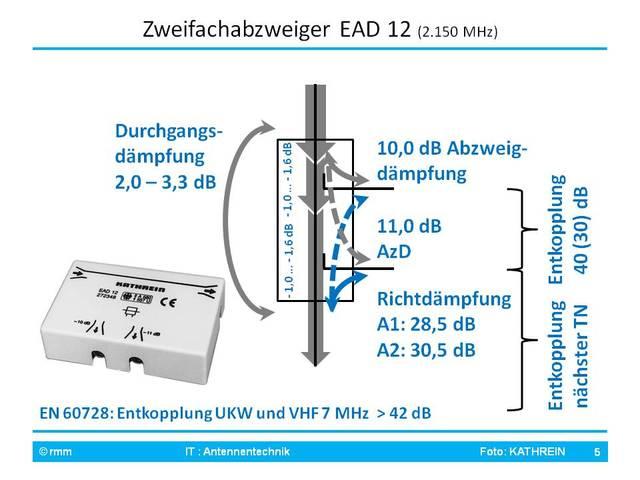 Entkopplung [Fo05 Rmm]