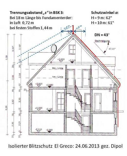 isolierter blitzschutz antenne el greco antenne blitzschutz el greco isolierter hifi. Black Bedroom Furniture Sets. Home Design Ideas