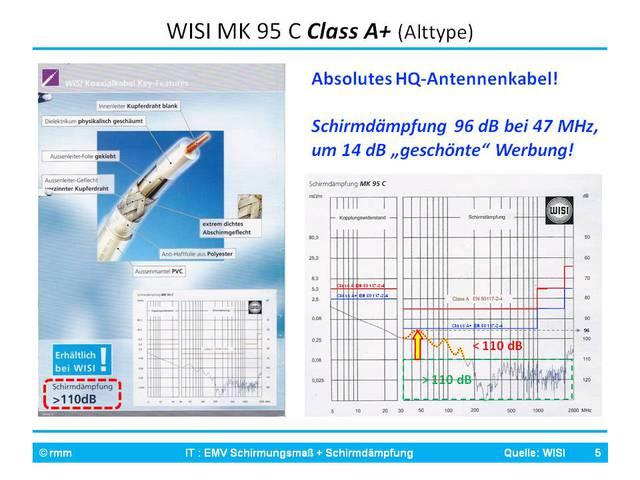 signalstärke signalqualität kabel anschluss