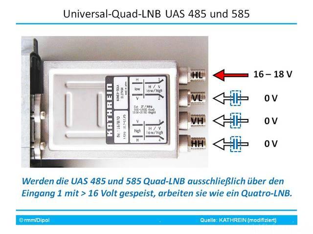UAS 485+585 Quad-LNB[1 Fo_rmm]