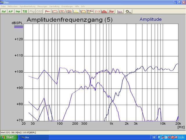 Frequenzgang Akustisch