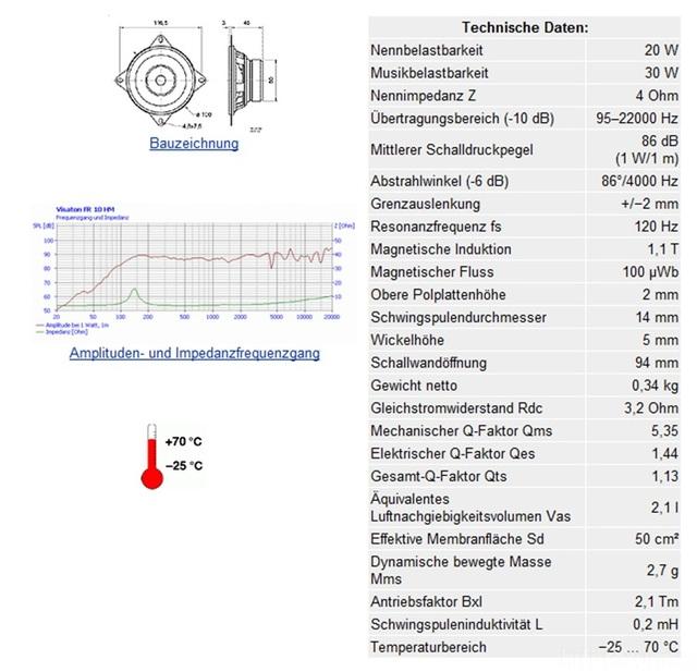 Daten FR 10 HM 4Ohm