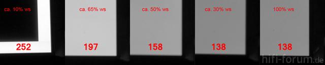 """Automatische Weiss""""Korrektur"""" Des Plasma PV350"""
