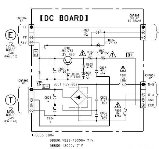 DC-Board