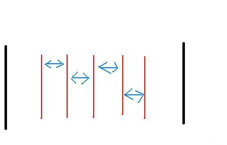 Schallbewegung