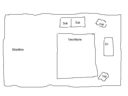 Skizze Partyraum