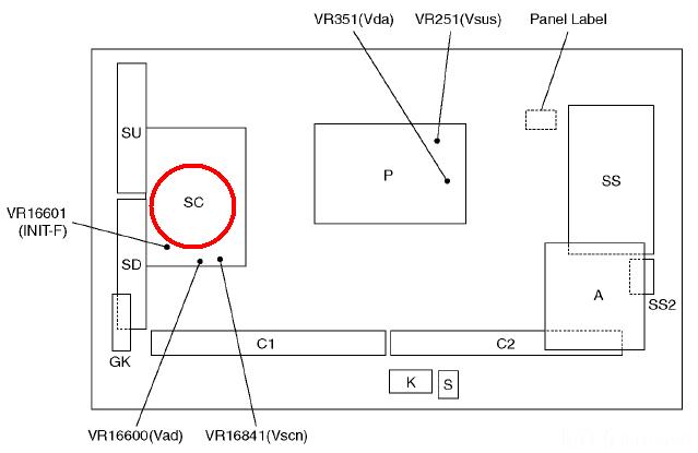 SC-Board Lage Im TX-P42S10