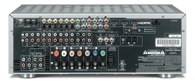 Harman Kardon Avr245 Back