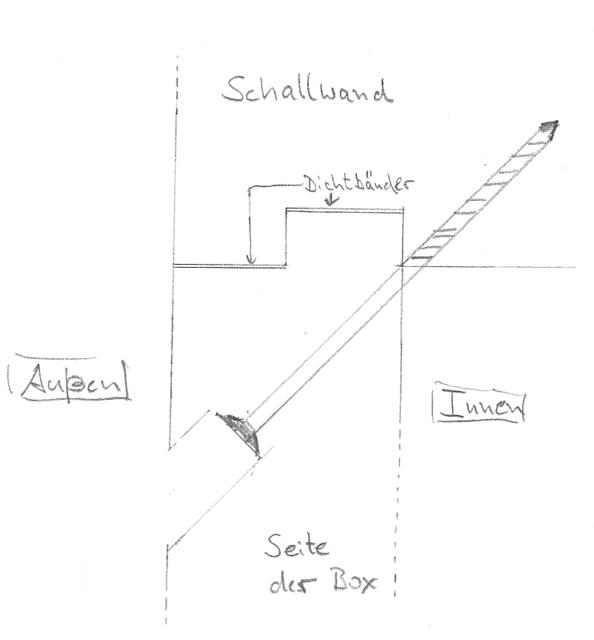 Verbindung-von-der-Schallwand-mit-den-Kanten-der-Seitenwände