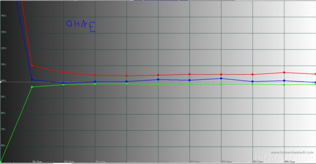 PS59D7000 Kalibriert Nach 300h RGB Ohne Korrekturmatrix