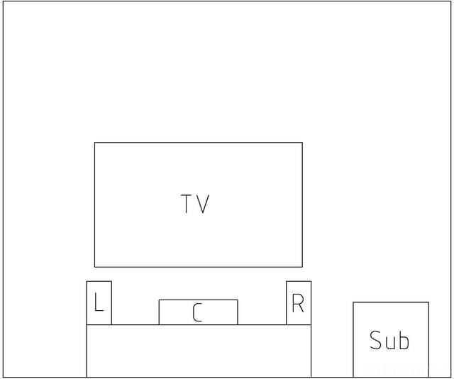 LS Setup