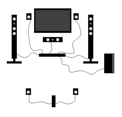 Verkabelung Samsung HT-C6930