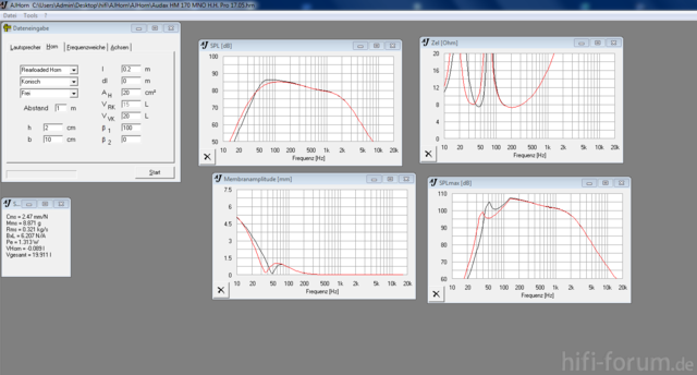 Vergleich Pro 17 20L 20cm Vers. 10cm D. 5 Cm