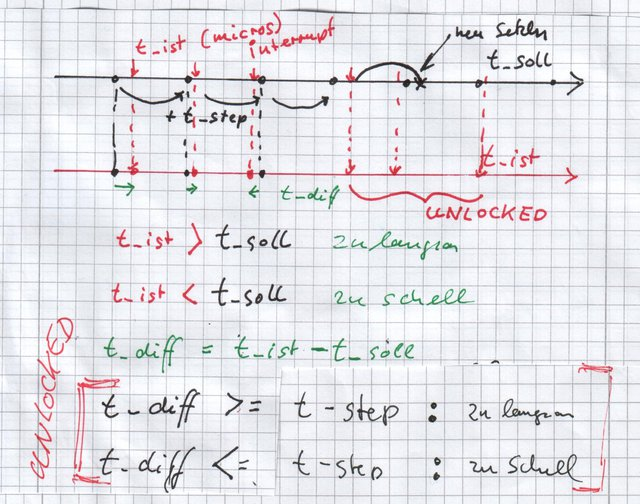 10_1-pll-schema