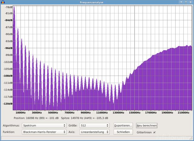 Audacity-Analyse Eines Sehr Schwachen 230-Hz-Rechtecks Aus WAV-Datei