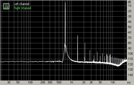 DIY-Wien-Brücke, 700 Hz