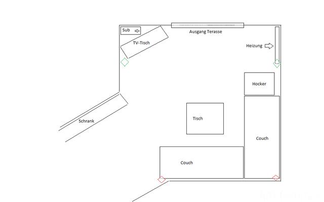 wegen raumsituation auf center und rear verzichten allgemeines hifi forum. Black Bedroom Furniture Sets. Home Design Ideas
