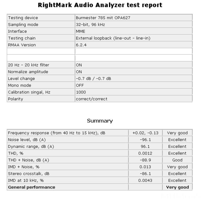Test Resultat 785 Mit OPA627