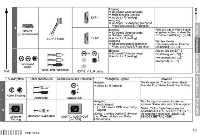 JVC Manual Seite 11