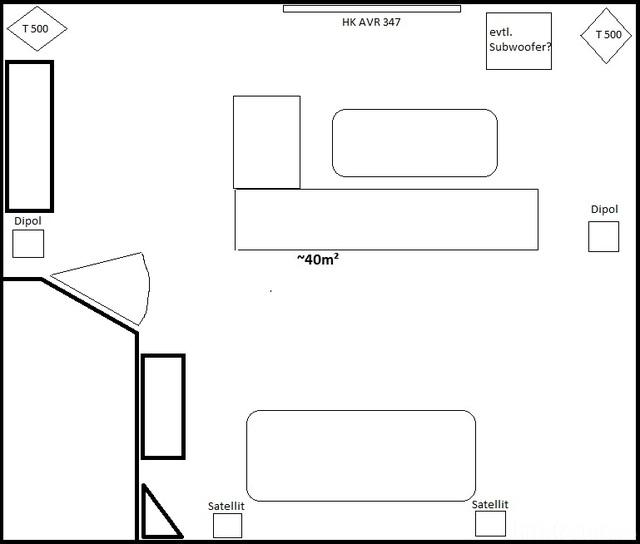 Wohnzimmer 40m²