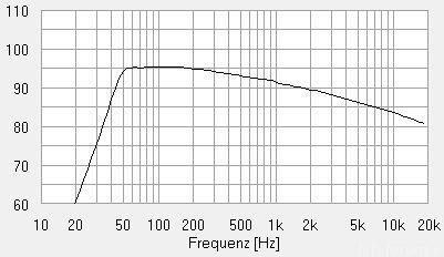 SPl TB W5-740D