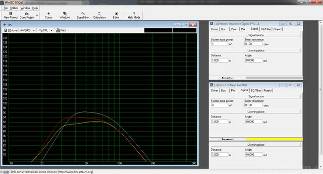 Simulation Vergleich Sigma Und AW 2