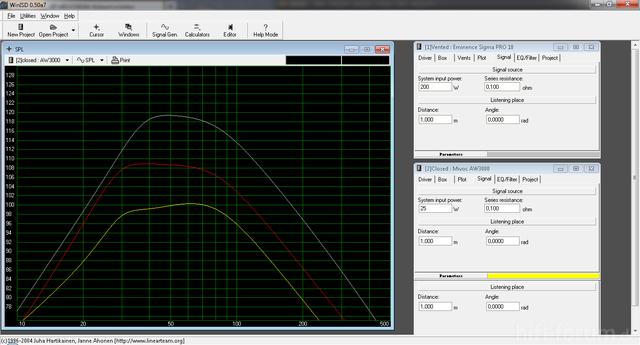 Simulation Vergleich Sigma Und AW 3