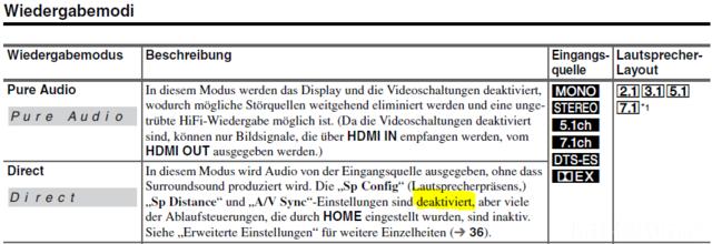 Deutsche Anleitung Falsche ?bersetzung_Teil1