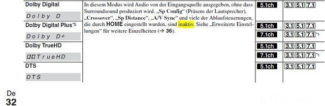 Onkyo 608_Deutsche Anleitung Falsche ?bersetzung_Teil2