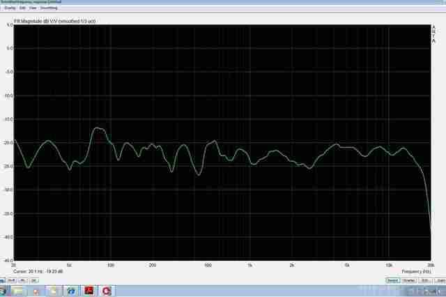 Frequenverlauf Helmling
