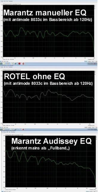 Frequenzverlauf Marantz Vs Rotel 2