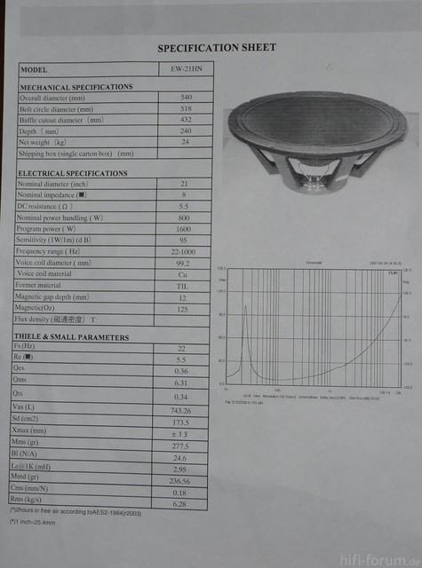 Datenblatt EW-21HN