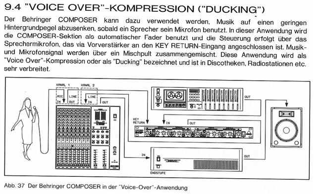 Behringer Voice Over Ducking Composer Kompressor 2100