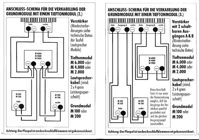 Teufel M6000 Anschlussvariante 2 Und 3