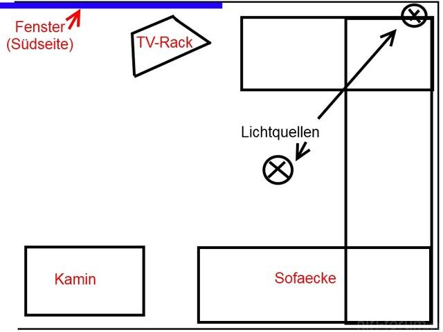 Wohnzimmerauszug(Skizze)