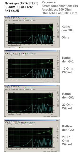 Messungen KHV ECC81 6n6p RKT - ARTA - STEPS - Kathoden GK
