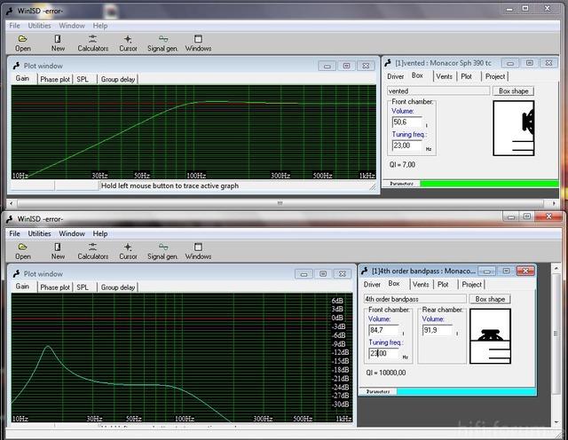 Vergleich SPH-380 BR Gehäuse Zu 4.Order Bandpass