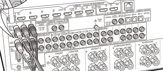 Pioneer SC-LX 901 Anschlüsse