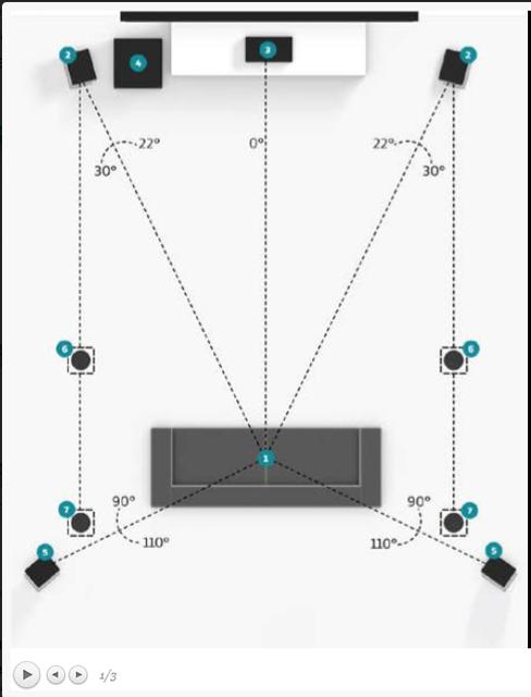 2019 08 02 14 51 08 Höhenlautsprecher – Surround Sound Info