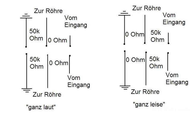Anschluss Stereo-Poti