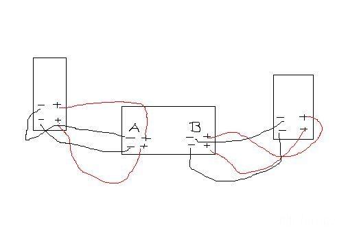 Grafik Box