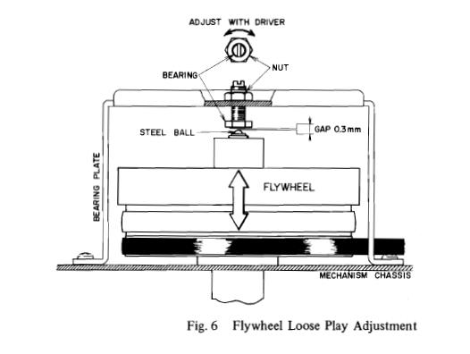 GX215D Flywheel