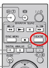 Theatre Taste Remote Control KDL46W4500