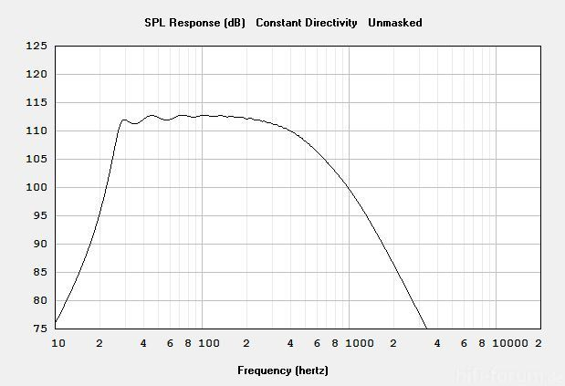 PD 154 Eck Simulation Doppelbetthorn