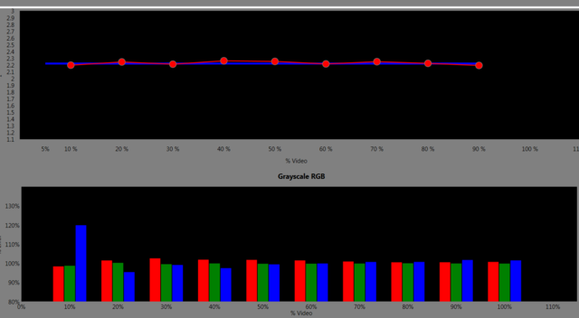 HW65ES Grayscale 1840hours BCF Advanced Gamma