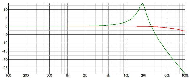 Beispiel TA Abschluss 220k mit/ohne 220p