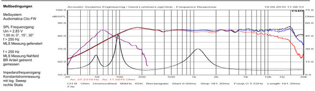 MPR 3-RDT - Frequenzschrieb