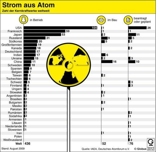 Atomkraft3